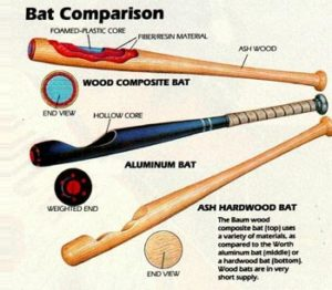 Baum Bat Materials Comparison